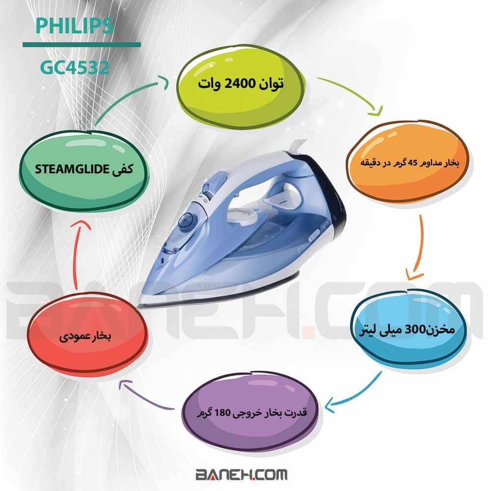 اتو بخار فیلیپس 2400 وات Philips GC4532