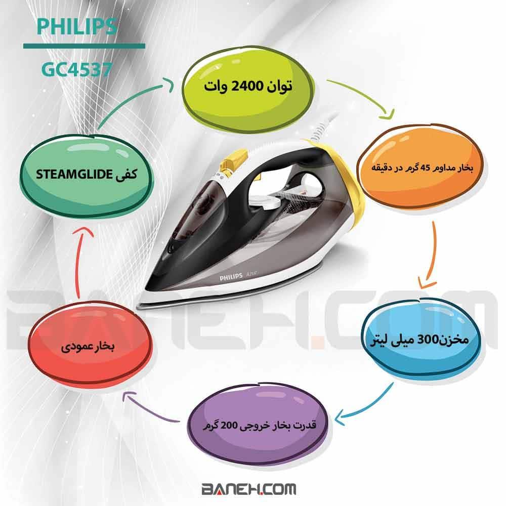 اتو بخار فیلیپس 2400 وات Philips GC4537