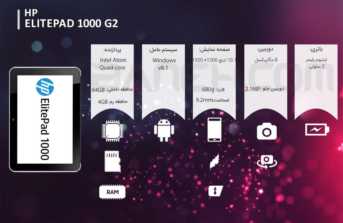 اینفوگرافی تبلت ElitePad 1000 G2