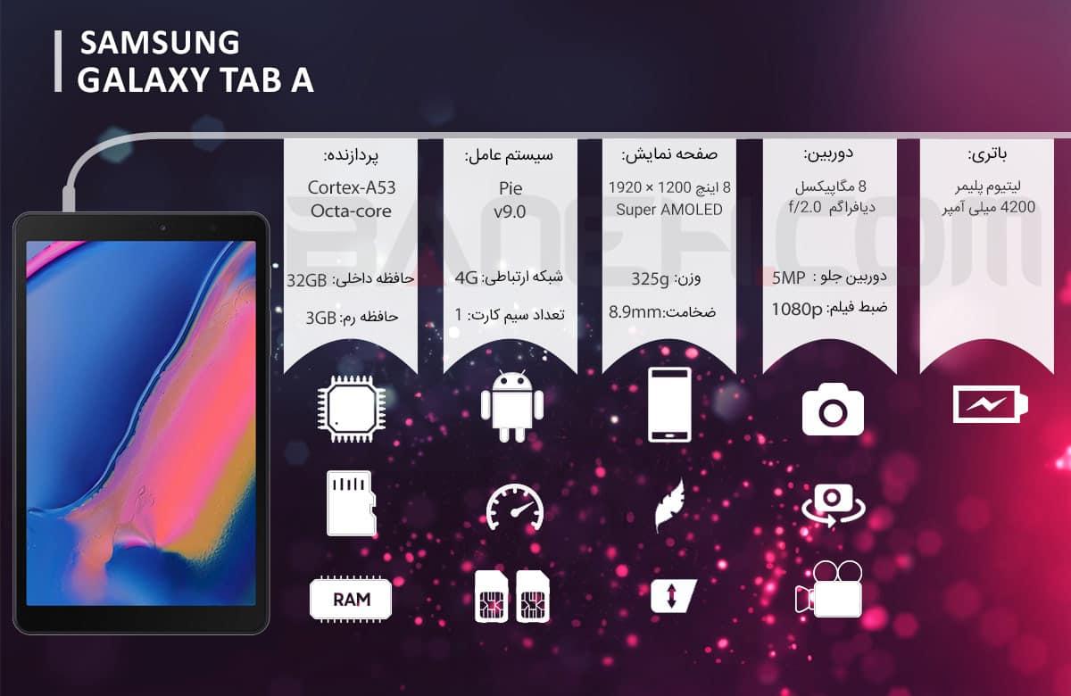 اینفوگرافی تبلت Galaxy Tab A P205