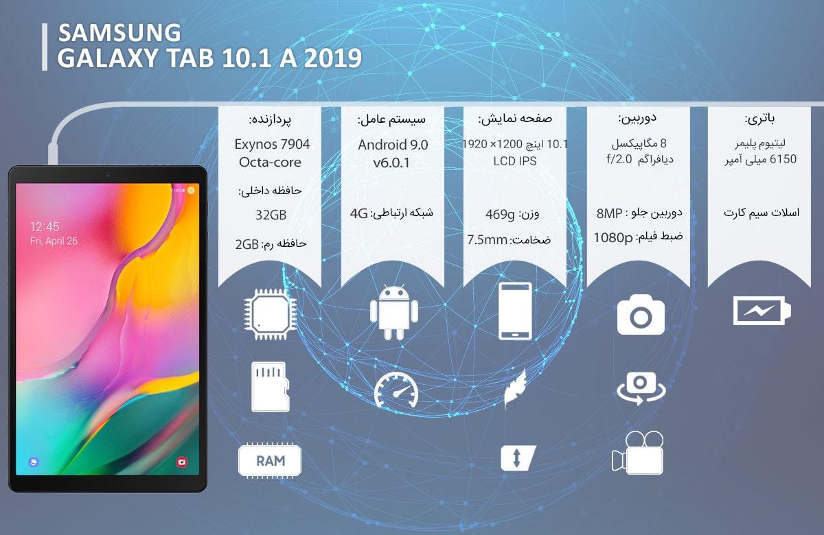 اینفوگرافی تبلت سامسونگ Galaxy Tab A 10.1 (2019)