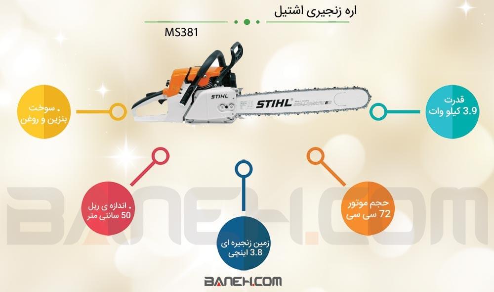 اینفوگرافی اره زنجیری اشتیل MS381