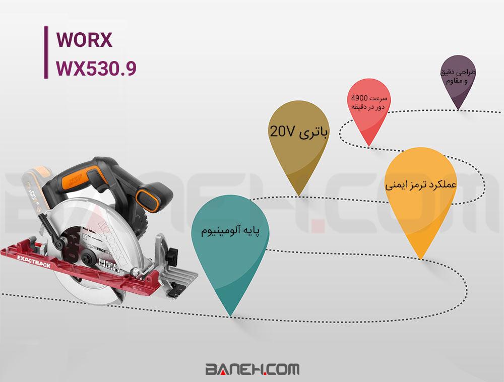 اینفوگرافیاره بی سیم دایره ای ورکس WORX EXACTRACK Cordless Circular Saw WX530.9