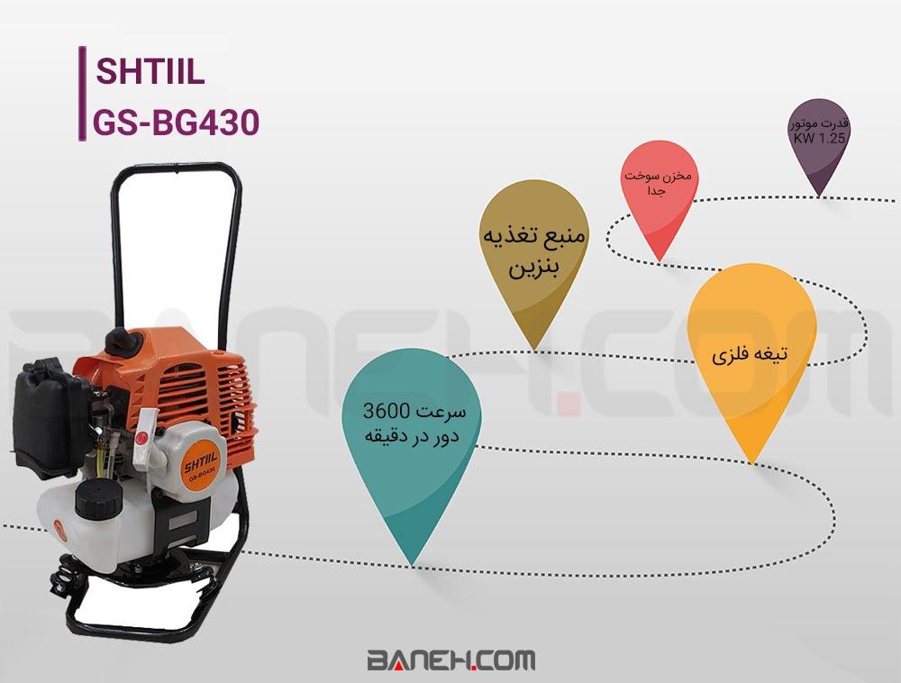 اینفوگرافی علف زن بنزینی اشتیل 6300 دور در دقیقه GASOLIN LAWN MOWER SHTIIL 6300RPM GS-BG430