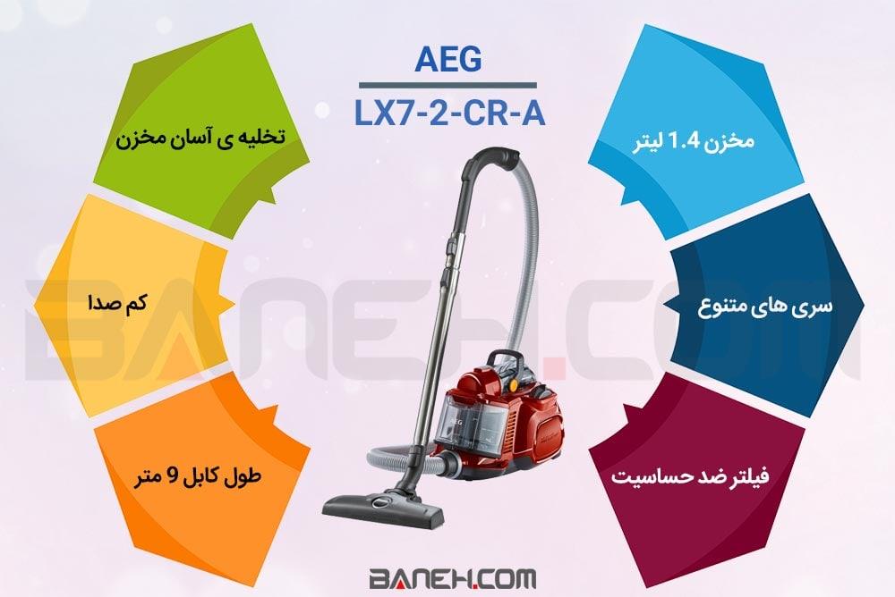 اینفوگرافی جاروبرقی آاگ LX7-2-CR-A