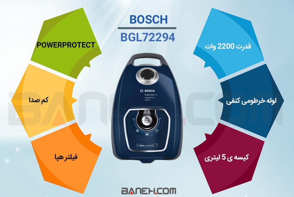 اینفوگرافی جاروبرقی بوش مدل BGL72294