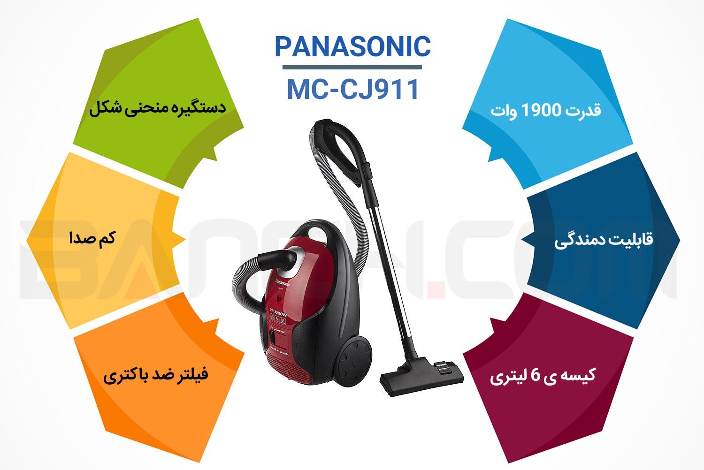 اینفوگرافی جاروبرقی پاناسونیک MC-CJ911