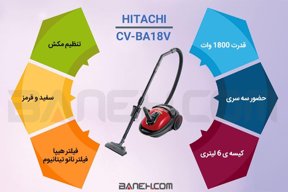 اینفوگرافی جاروبرقی هیتاچی CV-BA18