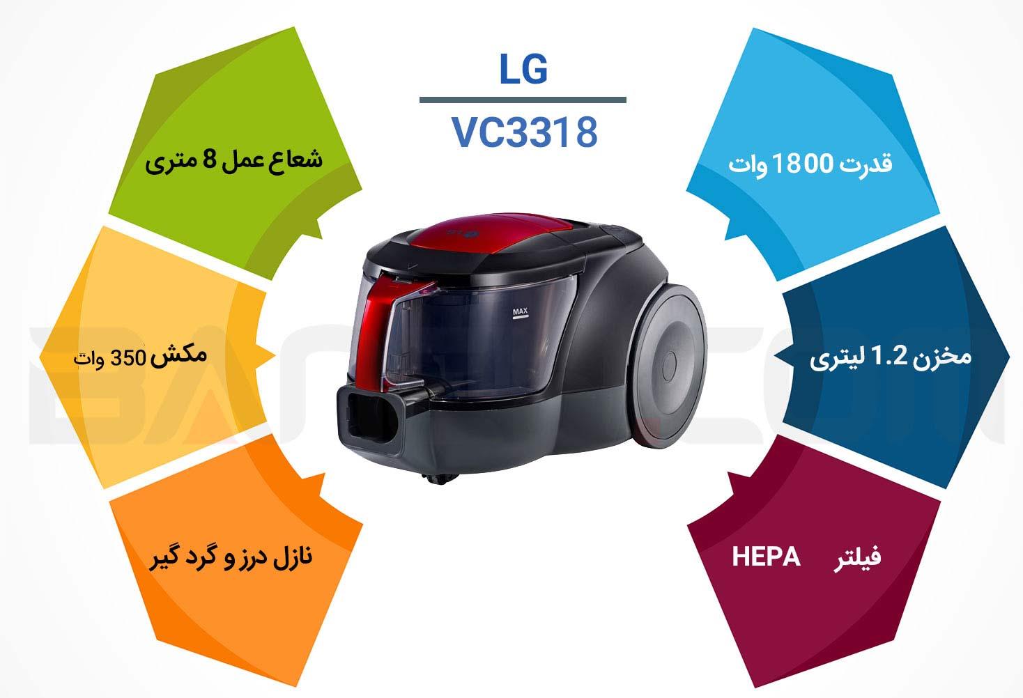 اینفوگرافی جاروبرقی ال جی vc3318