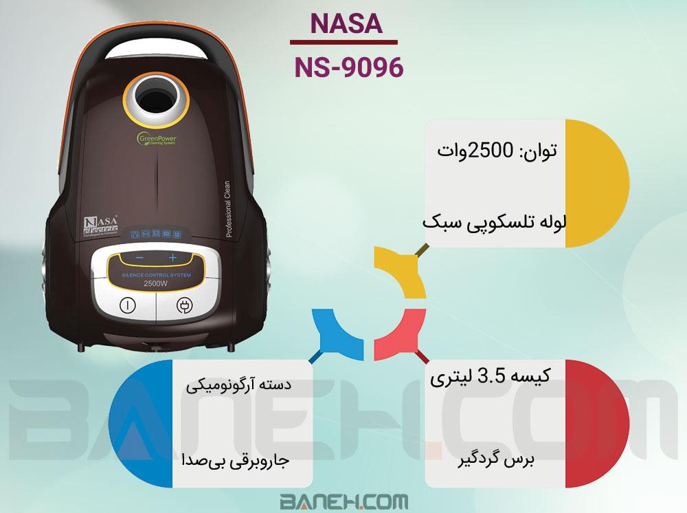 NS-9096