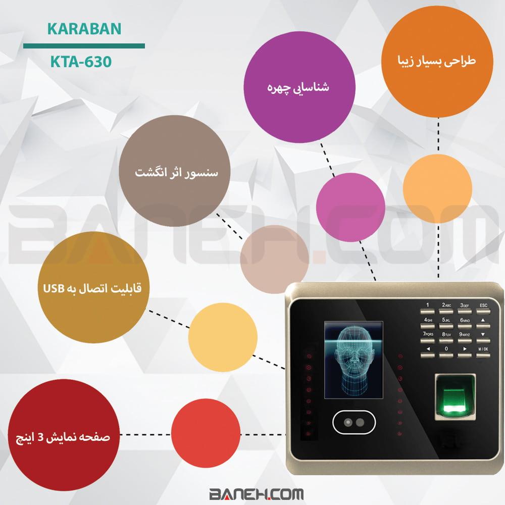 اینفوگرافی دستگاه حضور و غیاب Karaban kta-630