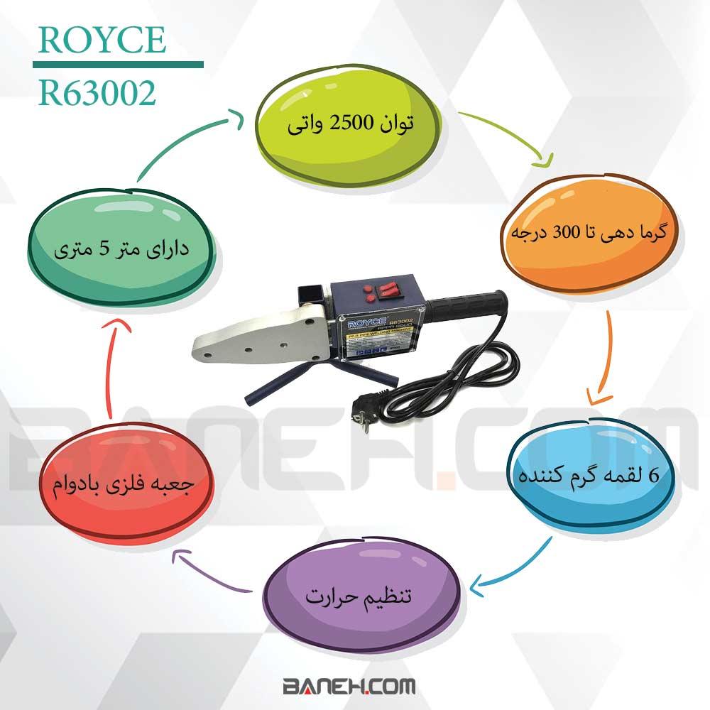 اینفوگرافی دستگاه جوش لوله R63002 Royce