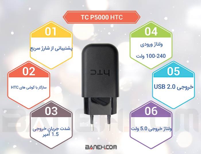 TC P5000 HTC