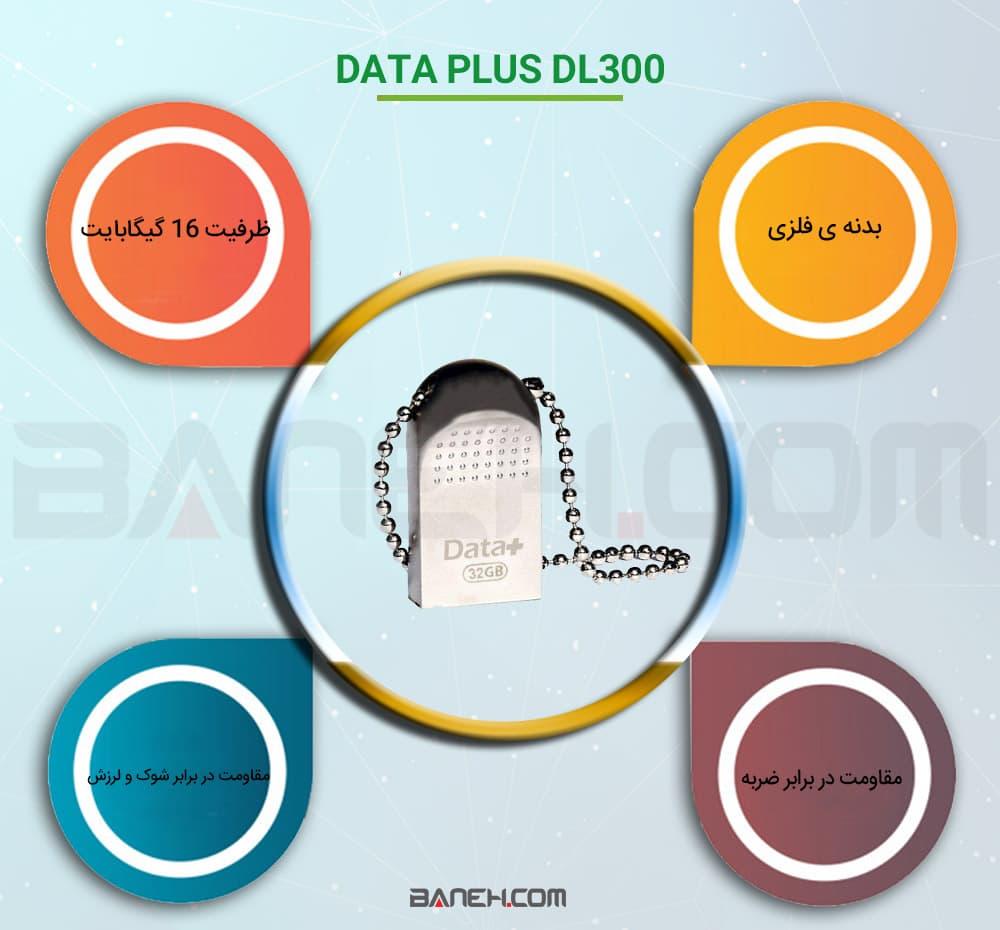 اینفوگرافی فلش مموری دیتا پلاس ظرفیت 16 گیگابایت Data Plus DL300