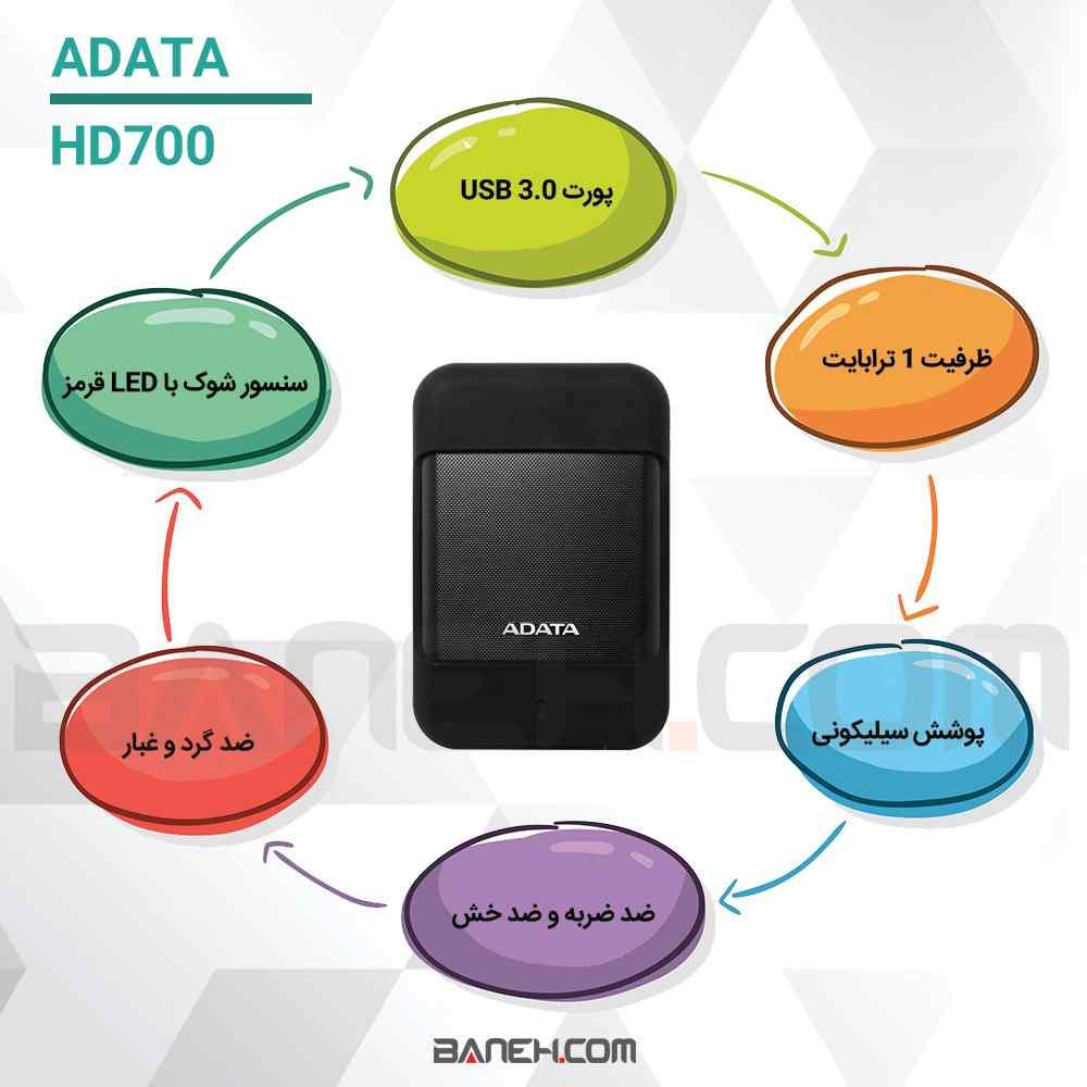 اینفوگرافی هارد اکسترنال ای دیتا HD700