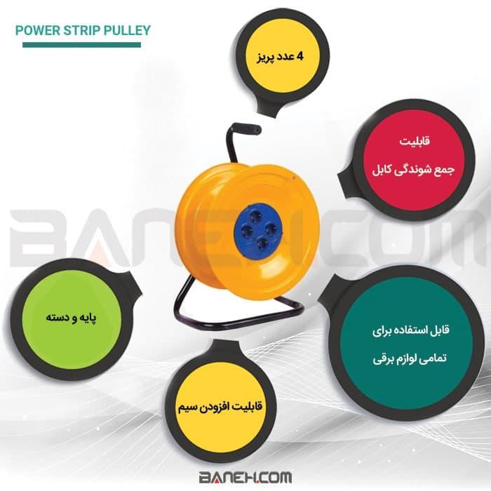 اینفوگرافی قرقره کابل جمع کن