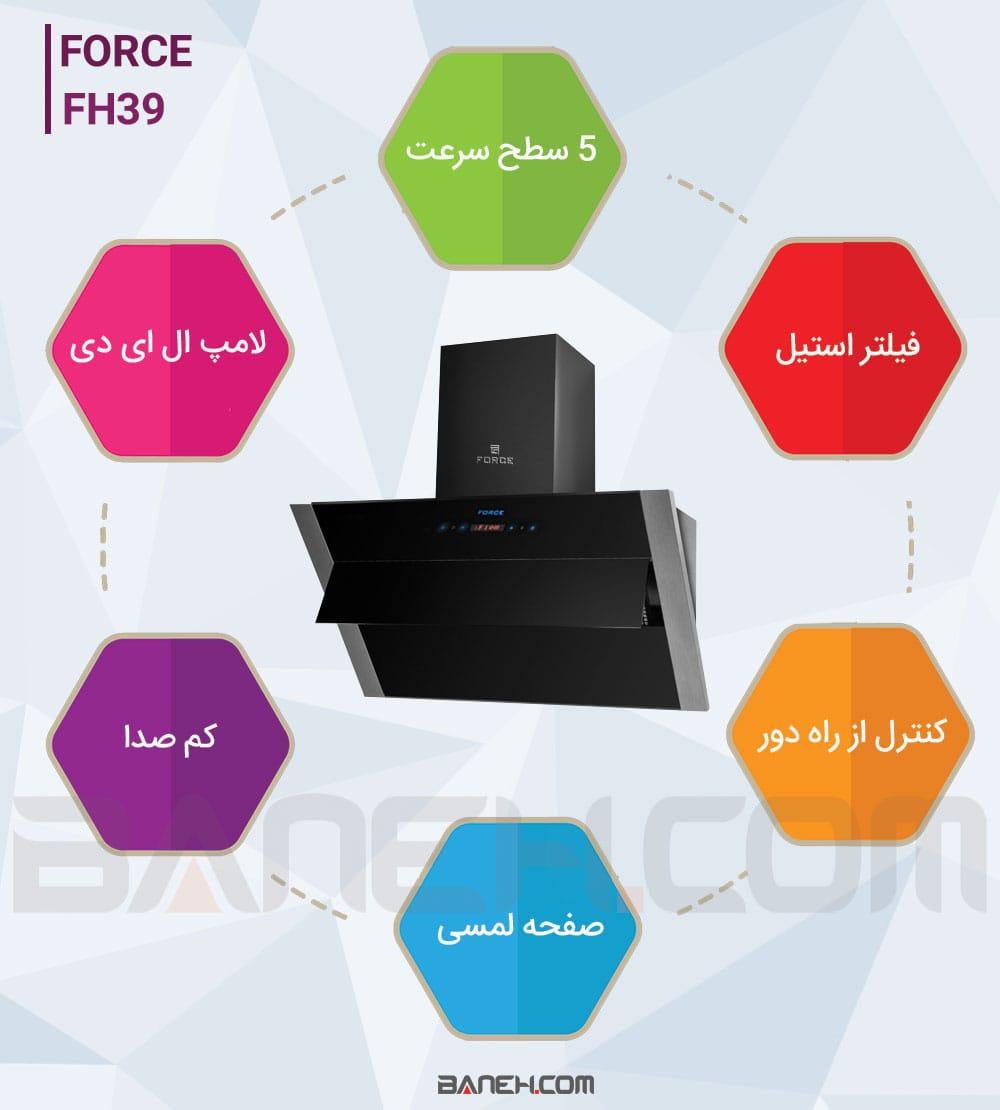 اینفوگرافی هود آشپزخانه فورس FH39