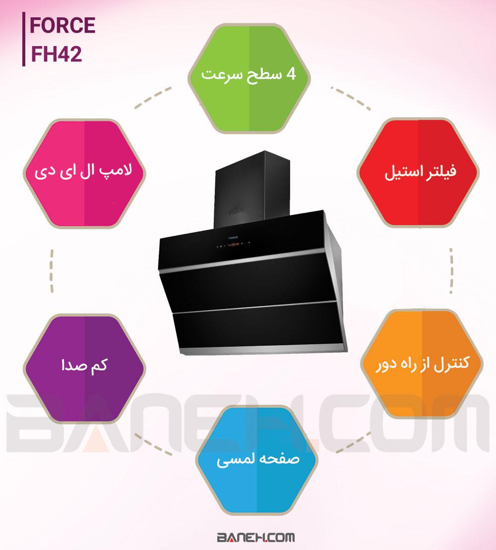 اینفوگرافی هود آشپزخانه فورس FH42