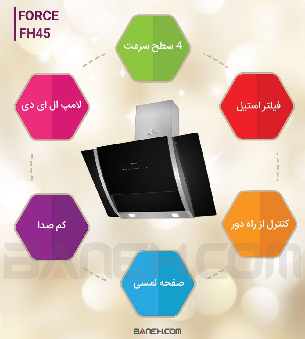 اینفوگرافی هود آشپزخانه فورس FH45