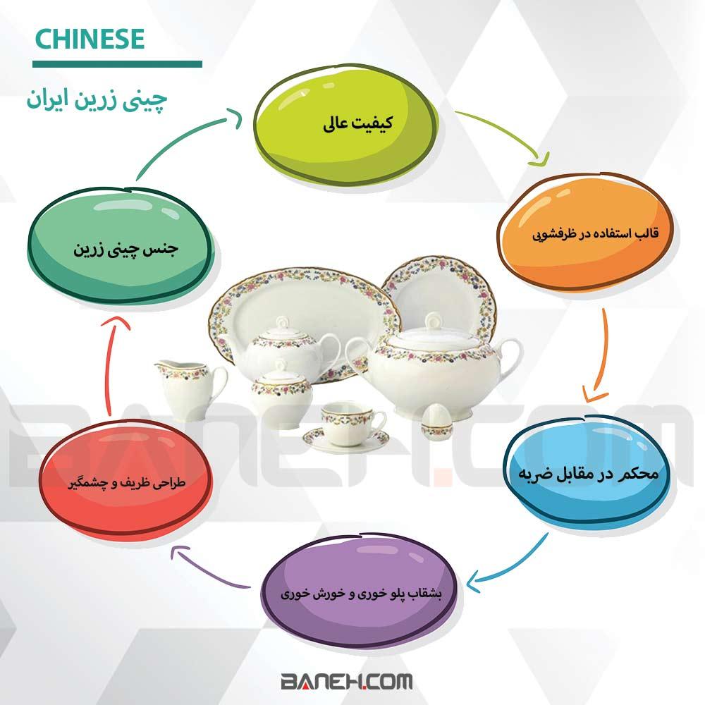 سرویس غذا خوری چینی زرین ایران 102 پارچه