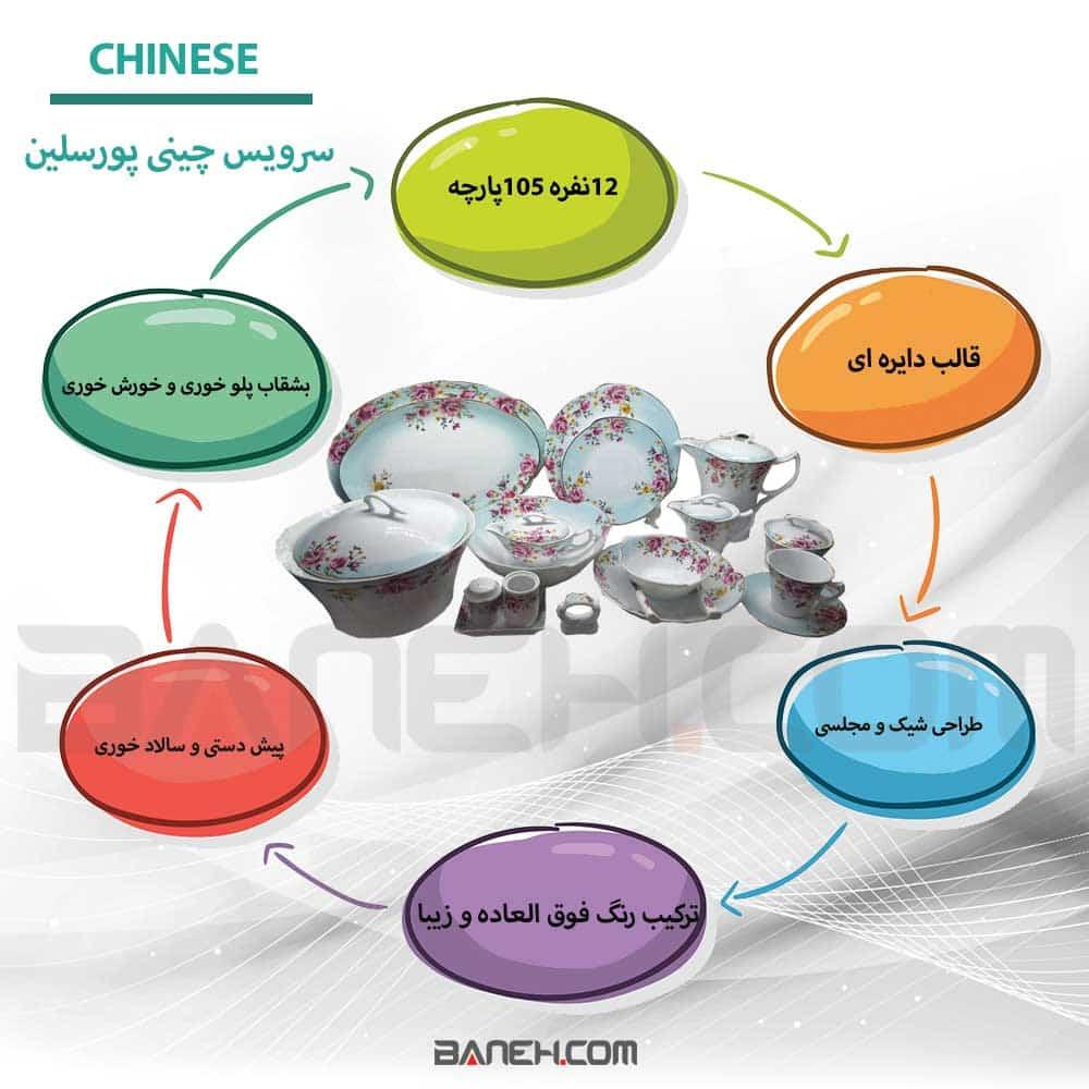 سرویس غذاخوری چینی پورسلین 105 پارچه