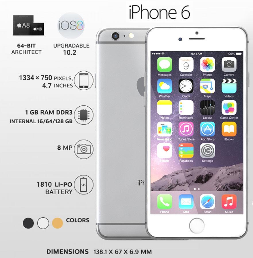 اینفوگرافی iphone 6