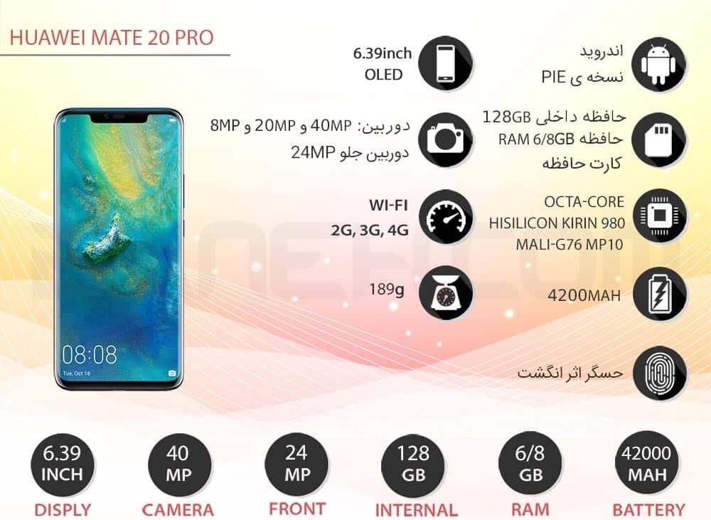 اینفوگرافی گوشی موبایل هواوی Mate 20 Pro