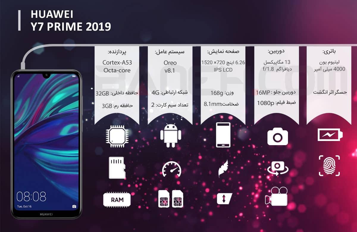 اینفوگرافی گوشی موبایل هواوی Y7 PRIME 2019