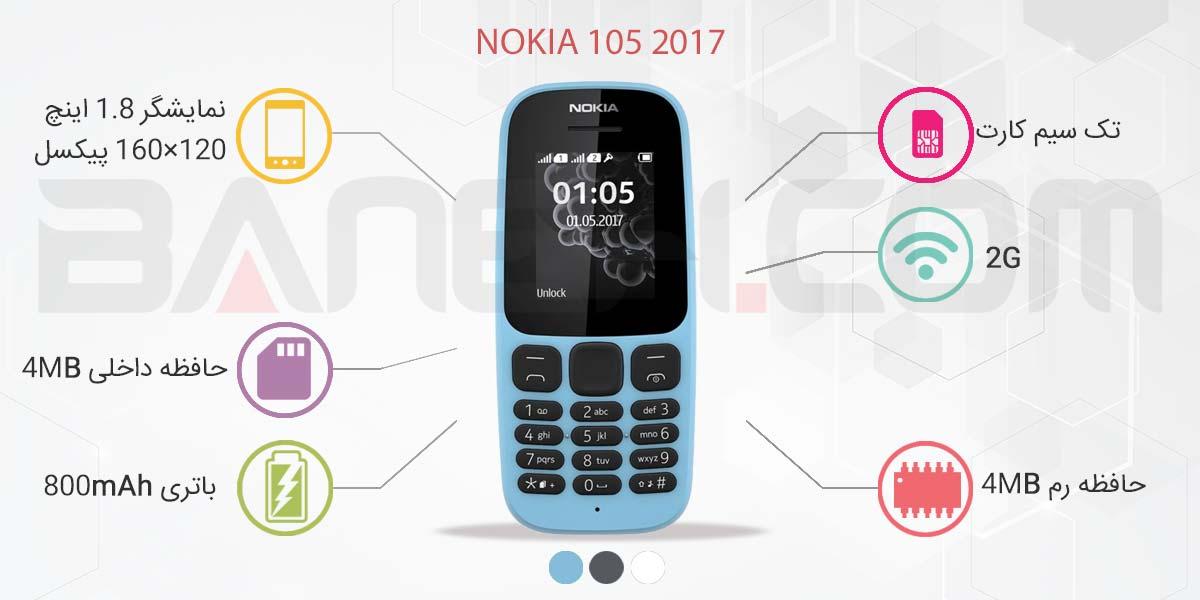 اینفوگرافی گوشی موبایل Nokia 105 2017