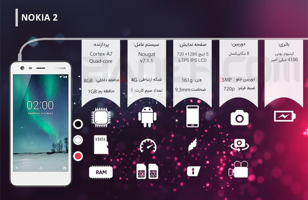 اینفوگرافی گوشی موبایل Nokia 2