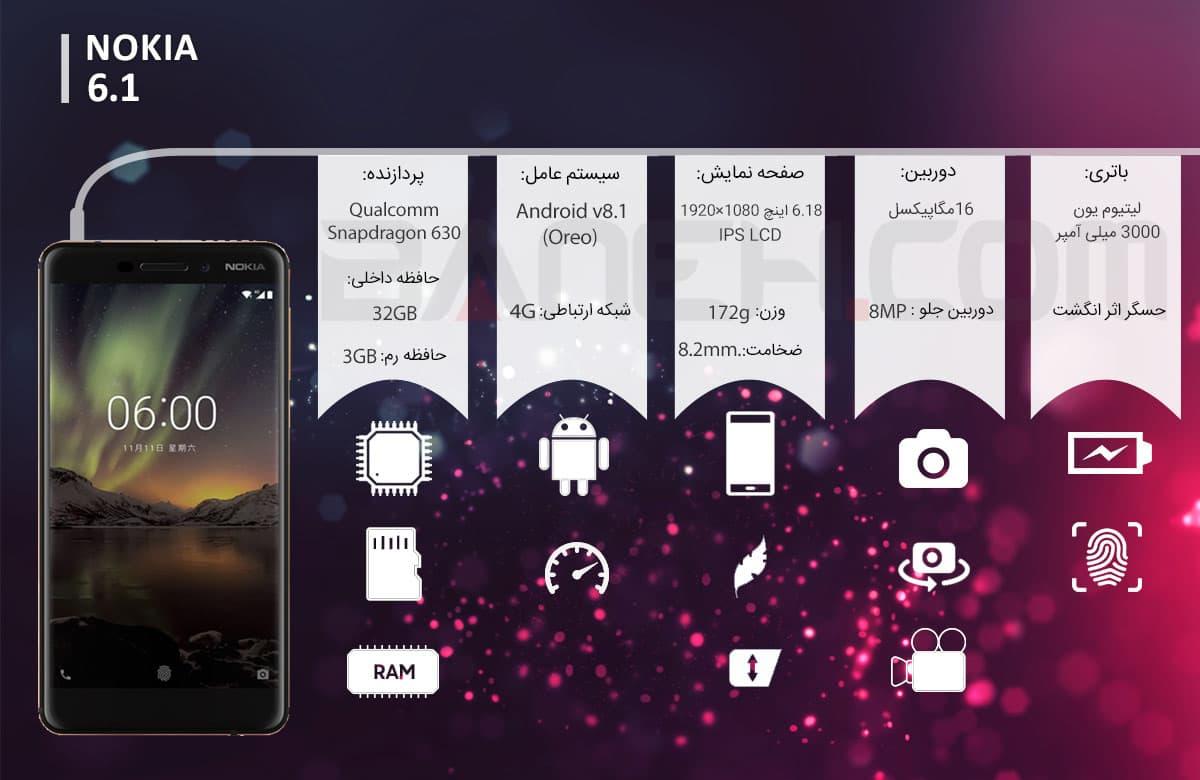 اینفوگرافی Nokia 6.1