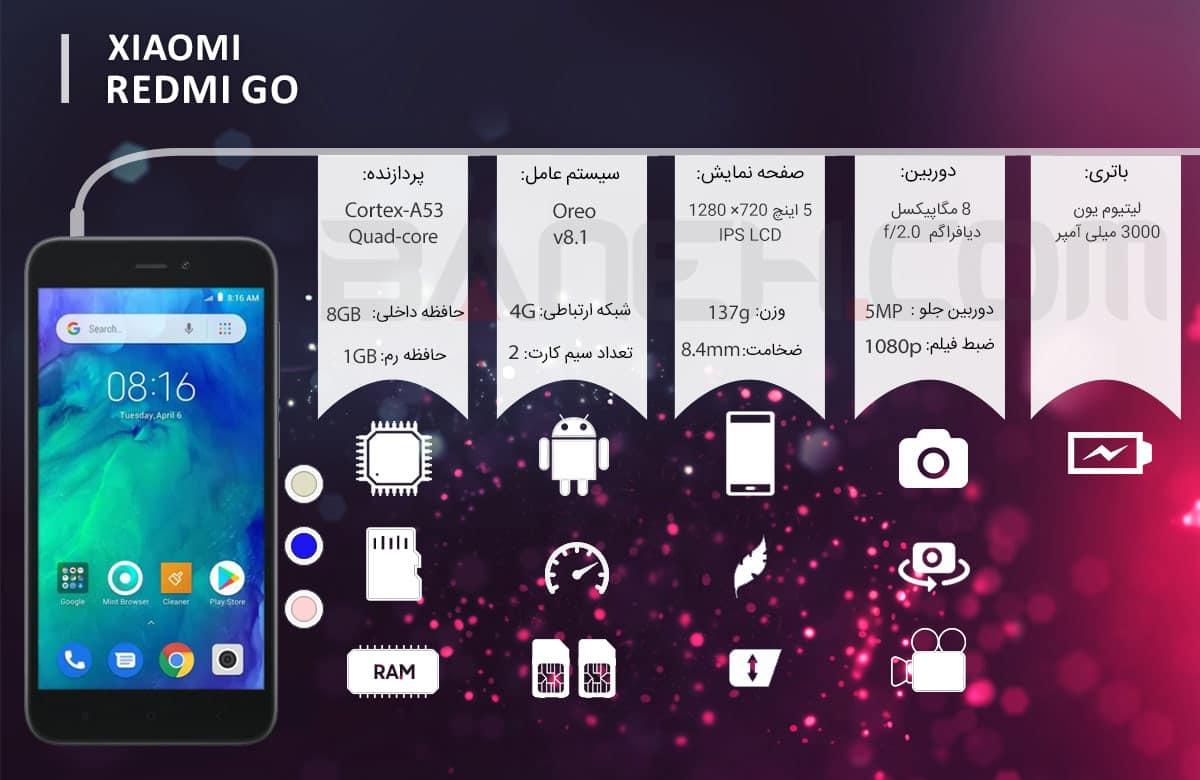 اینفوگرافی گوشی موبایل Redmi Go