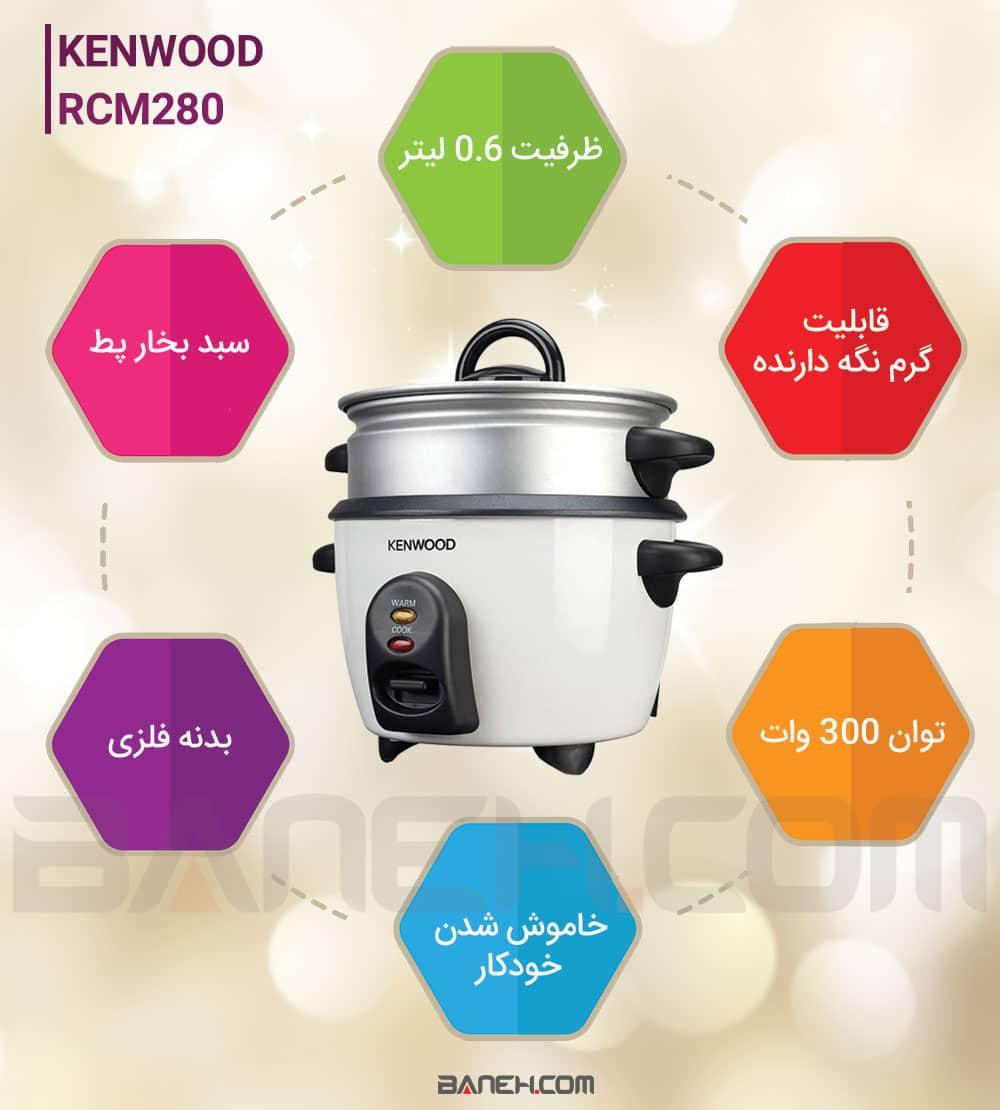 اینفوگرافی پلوپز RCM280