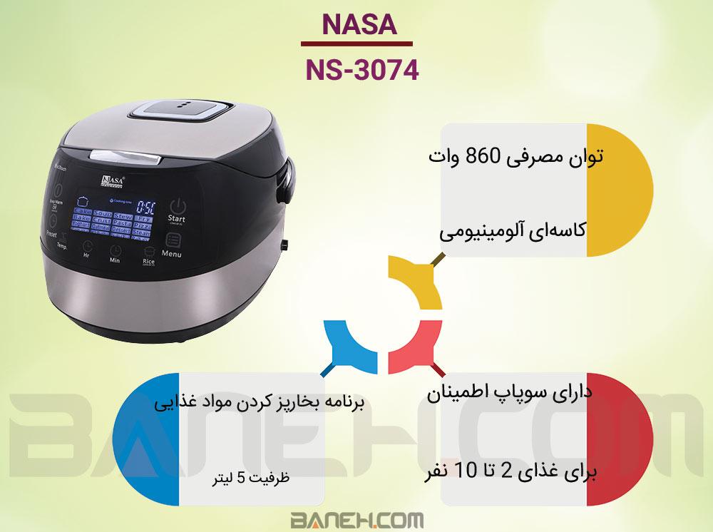 NS-3074