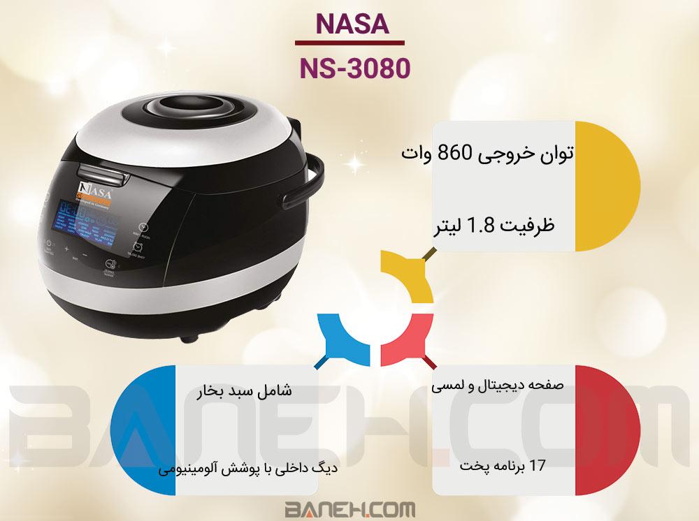 NS-3080