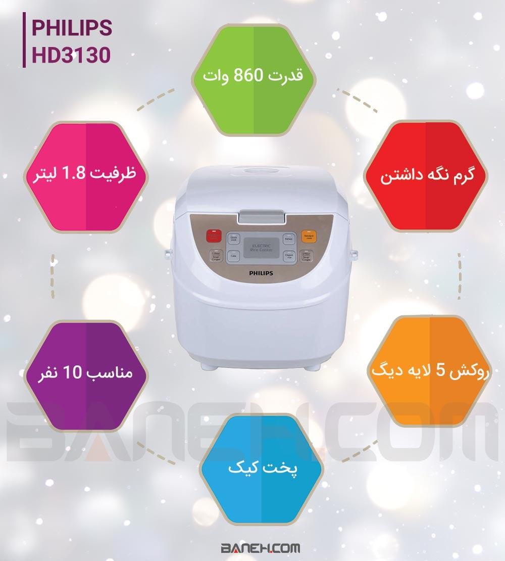 اینفوگرافی پلوپز فیلیپس HD3130