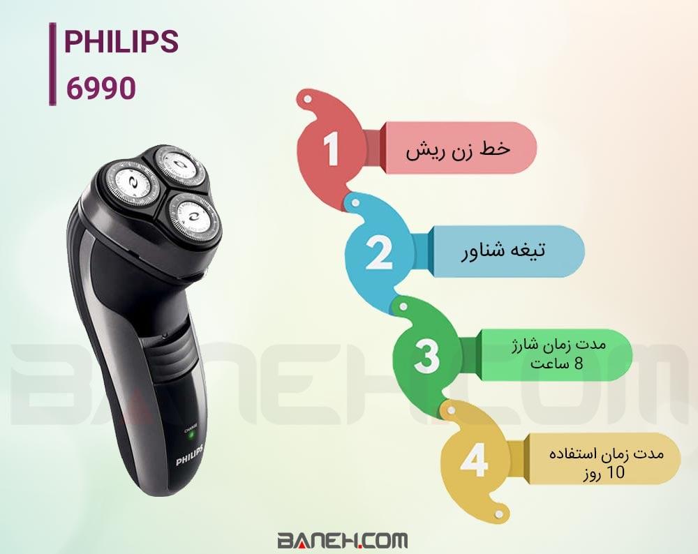 اینفوگرافی ریش تراش فیلیپس 6990