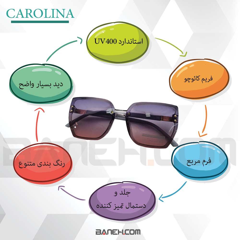 اینفوگرافی عینک آفتابی کارولینا