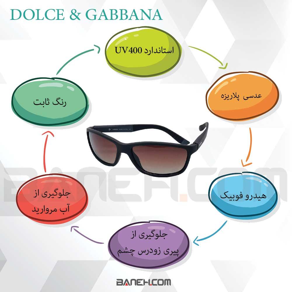 اینفوگرافی عینک آفتابی دولچه گابانا