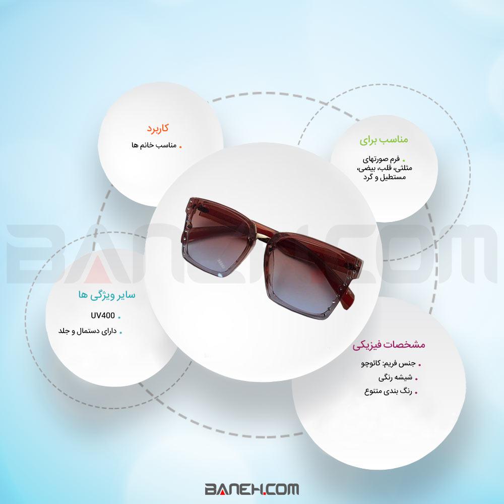 اینفوگرافی عینک فشن مارکدار