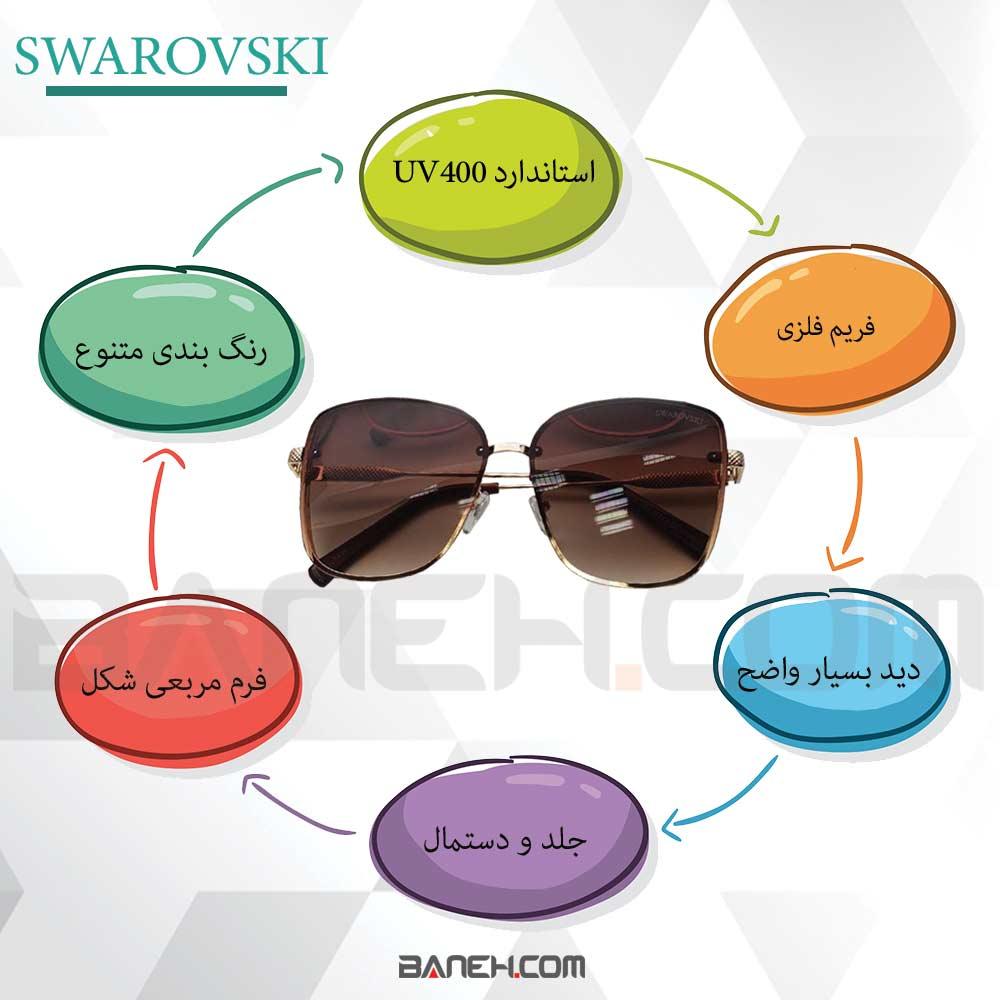 اینفوگرافی عینک آفتابی سواروسکی