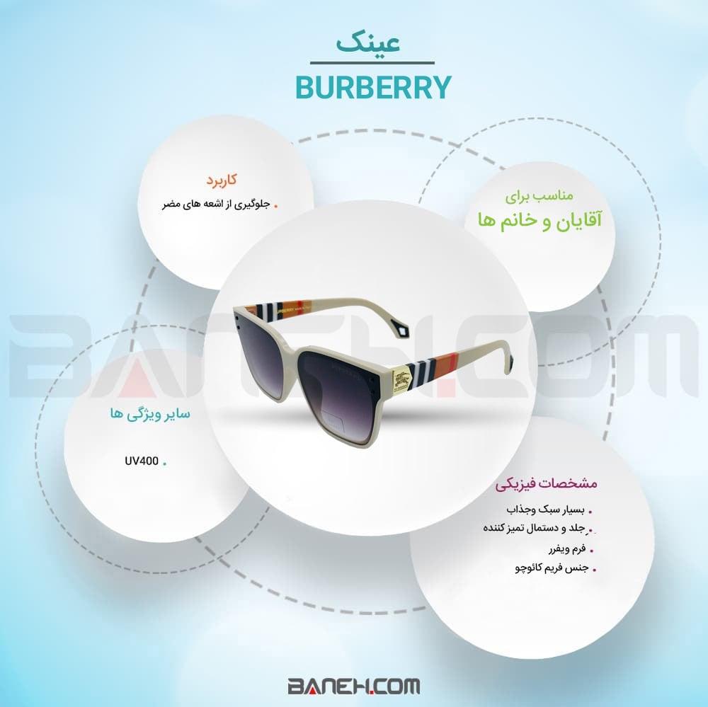 اینفوگرافی عینک آفتابی ویفرر