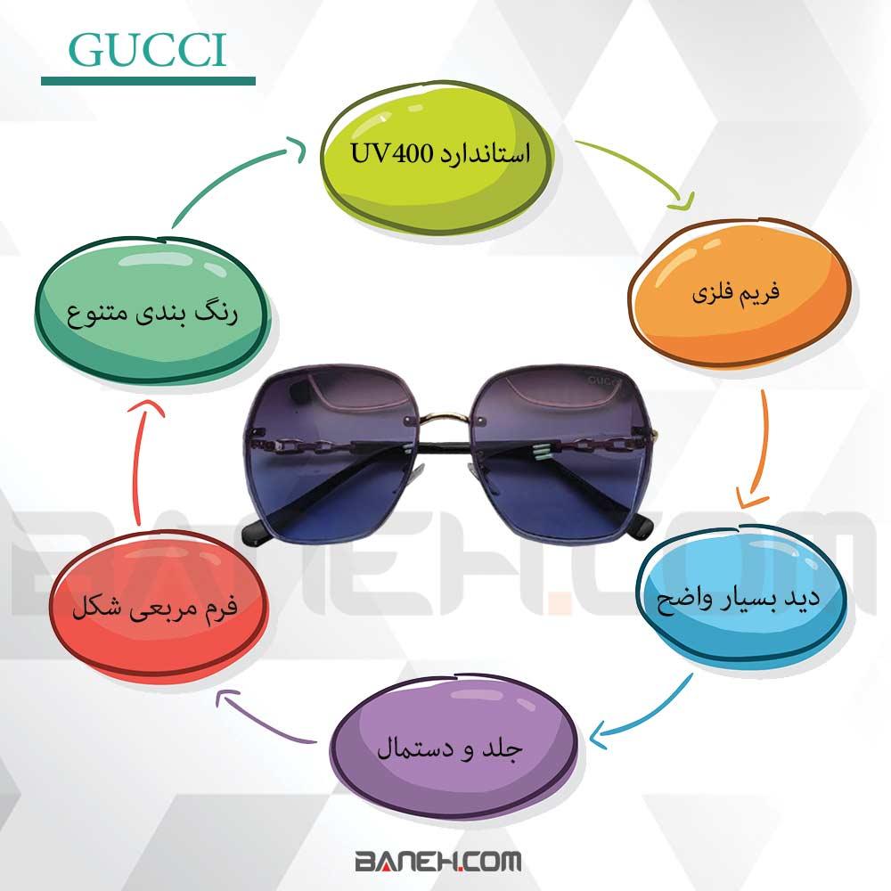 اینفوگرافی عینک آفتابی GUCCI