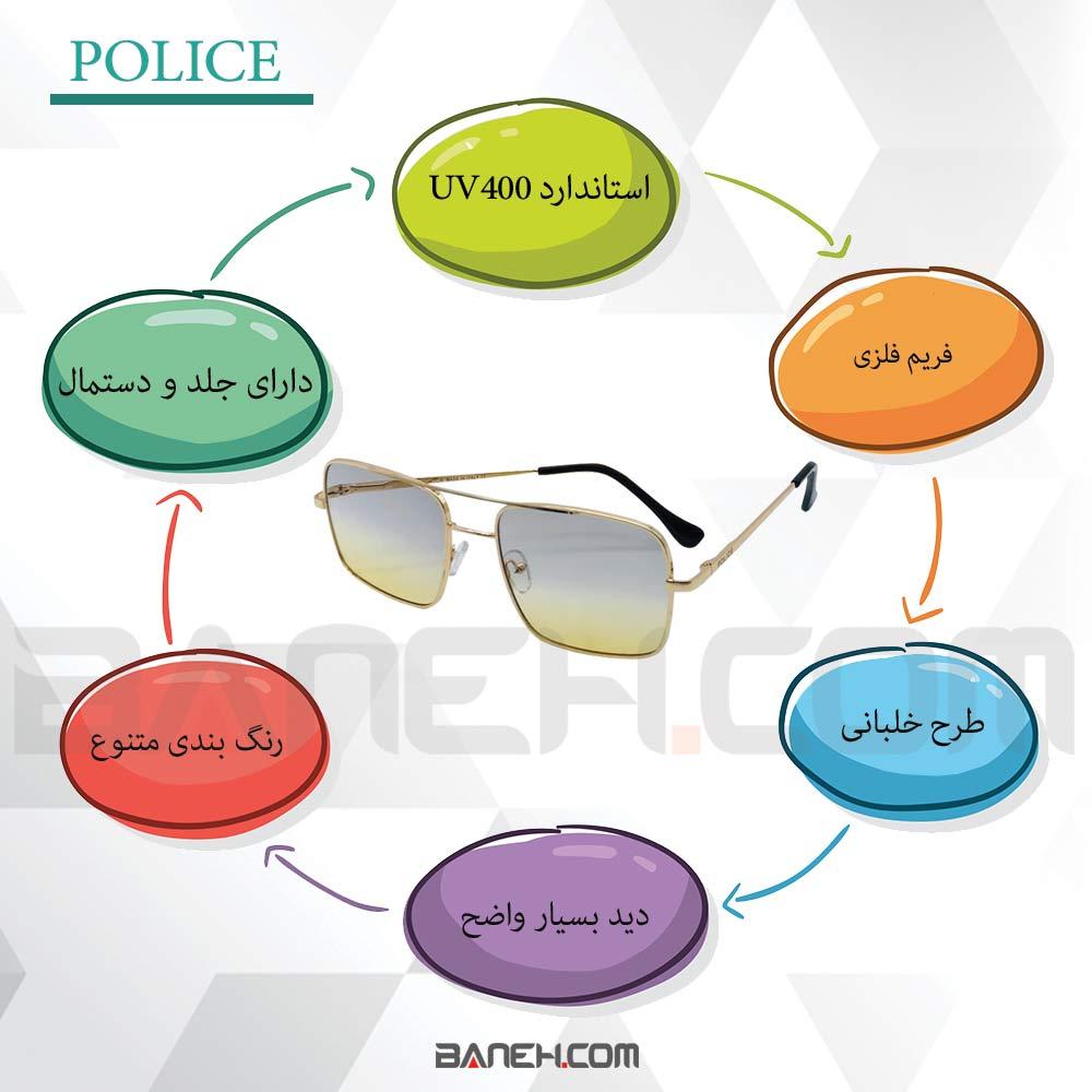 اینفوگرافی عینک آفتابی پلیس