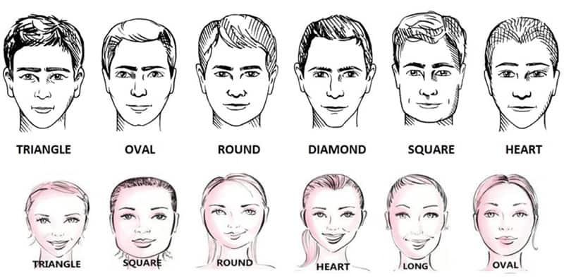نحوه ی تشخیص فرم صورت