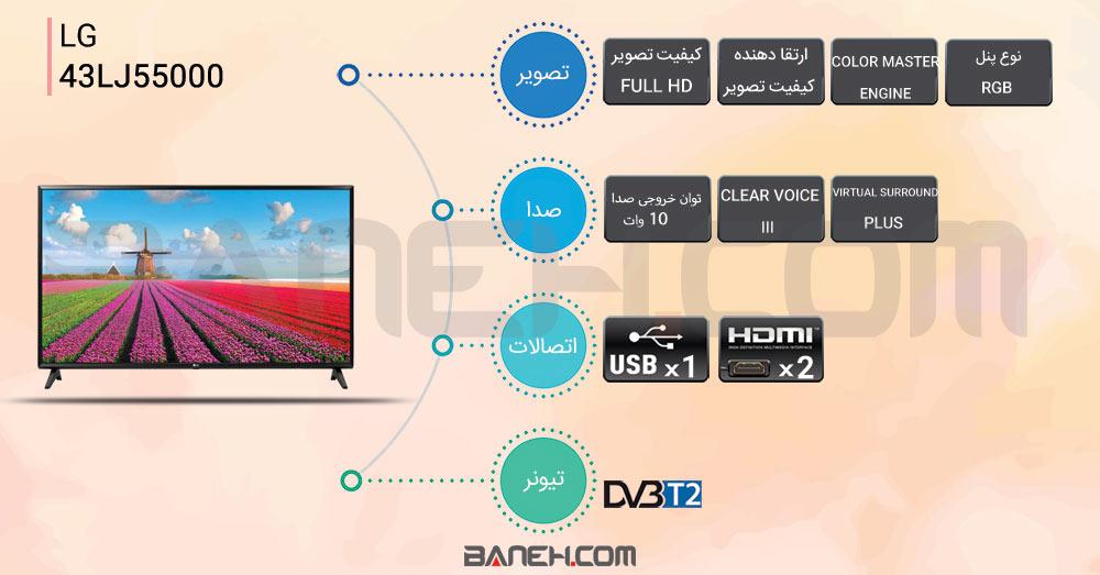 اینفوگرافی تلویزیون هوشمند ال جی LG SMART TV 43LJ55000