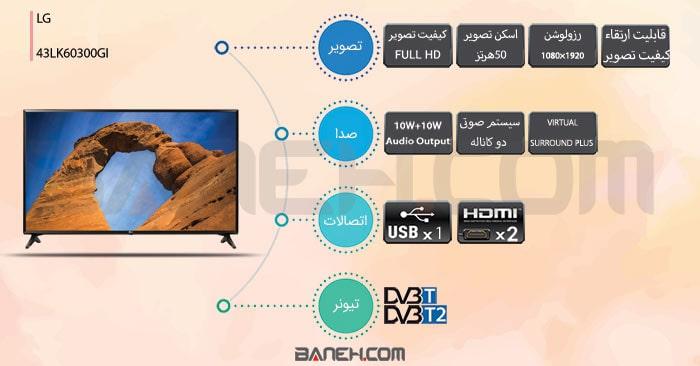 اینفوگرافی تلویزیون هوشمند ال جی مدل LG 43LK60300GI