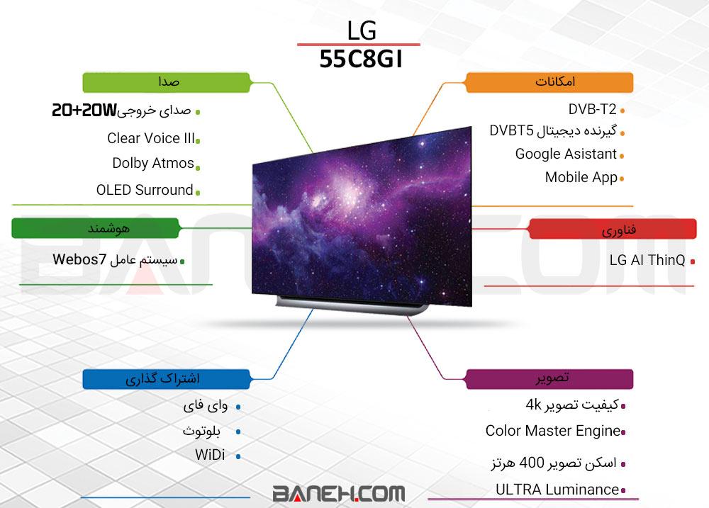 اینفوگرافی تلویزیون هوشمند فورکی ال جی LG SMART TV OLED 4K 55C8GI