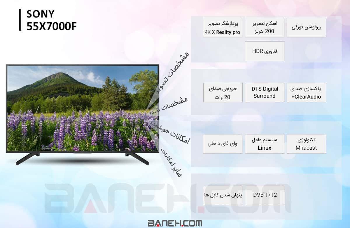 اینفوگرافی تلویزیون سونی 55X7000F