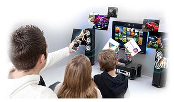 اتصال به سایر دستگاهها با تلویزیون سونی X7000F
